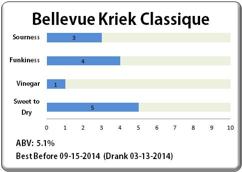 Bellevue Kriek Classique