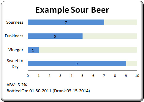 Example Beer