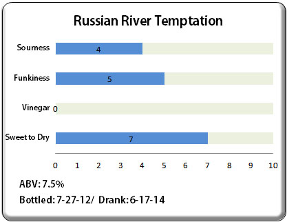 Russian River Temptation