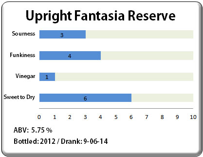 Upright Fantasia Reserve
