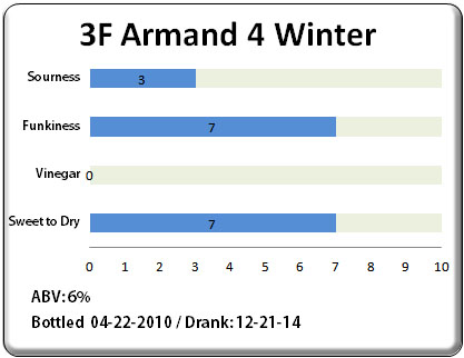 Armand 4 Winter