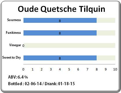 Tilquin Oude Quetsche
