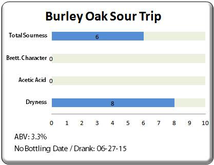 Burley Oak Sour Trip